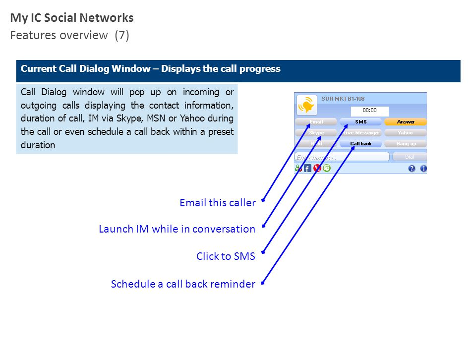 My IC Social Networks Features overview (7) Email this caller