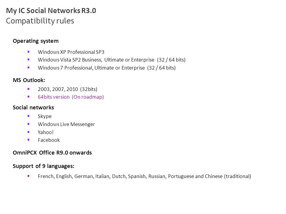 My IC Social Networks R3.0 Compatibility rules Operating system