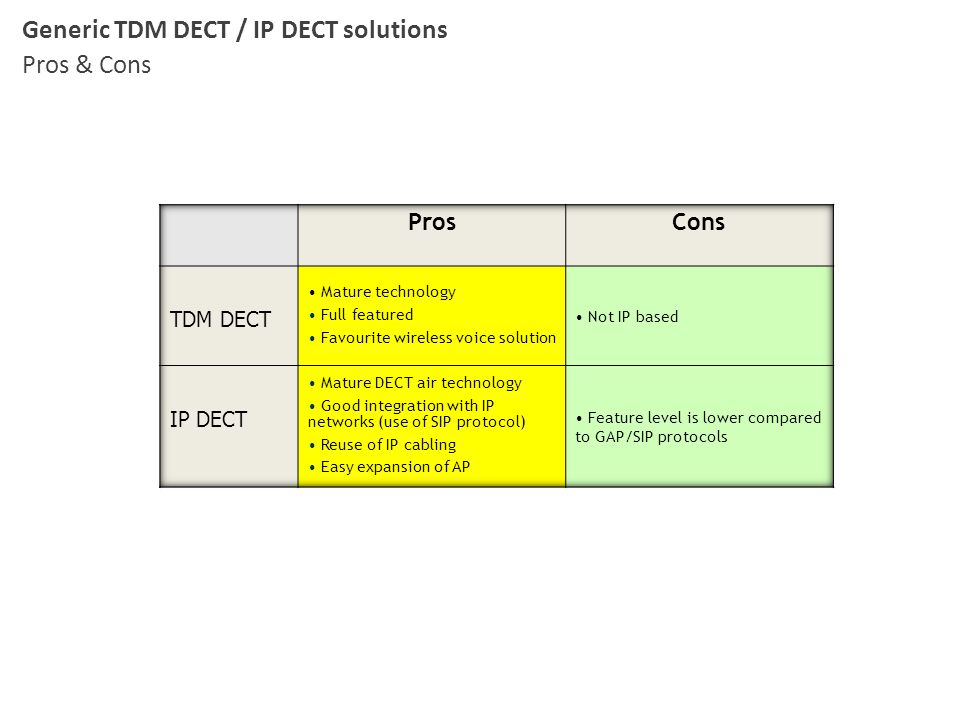 Generic TDM DECT / IP DECT solutions Pros & Cons