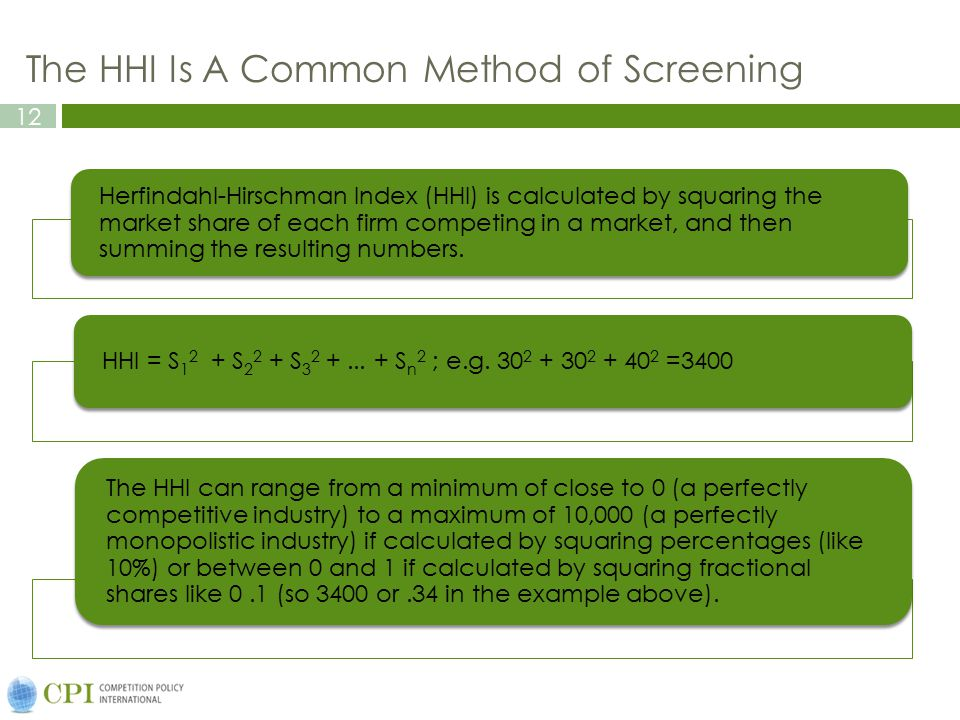 The HHI Is A Common Method of Screening