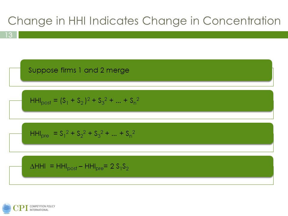 Change in HHI Indicates Change in Concentration