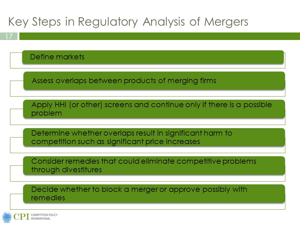 Key Steps in Regulatory Analysis of Mergers