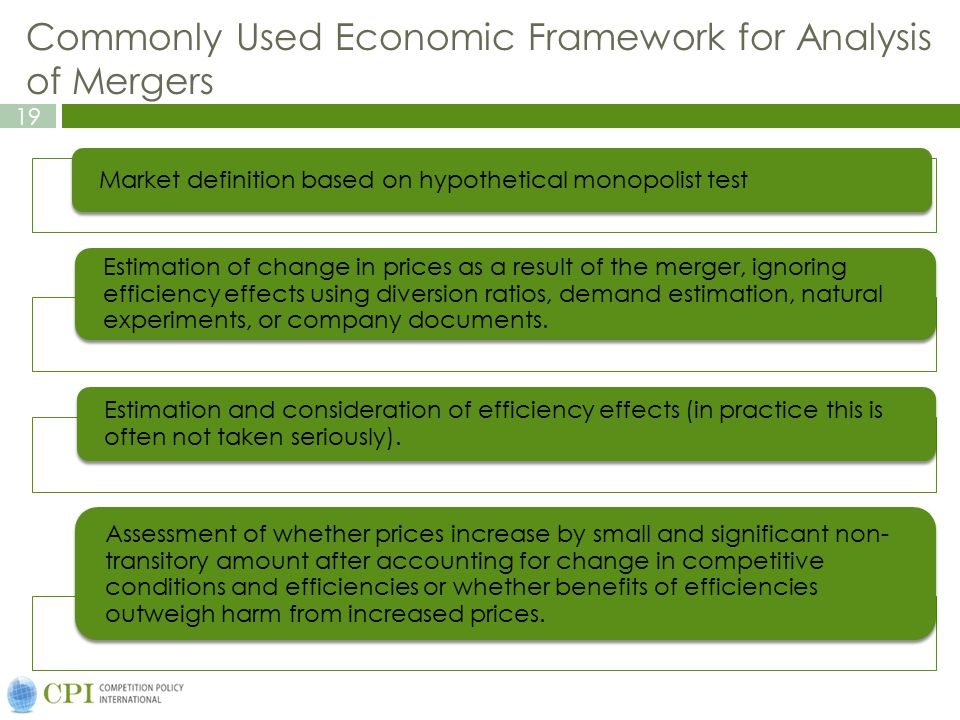 Commonly Used Economic Framework for Analysis of Mergers