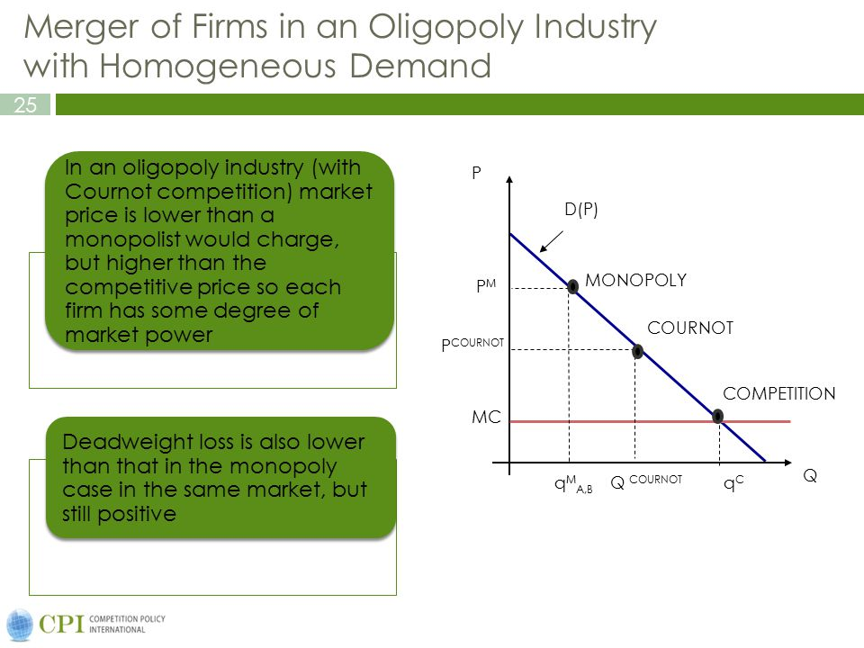 Merger of Firms in an Oligopoly Industry with Homogeneous Demand