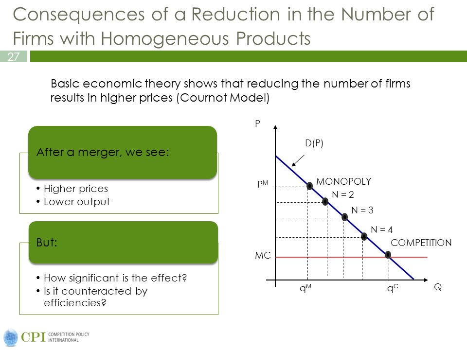 Consequences of a Reduction in the Number of Firms with Homogeneous Products