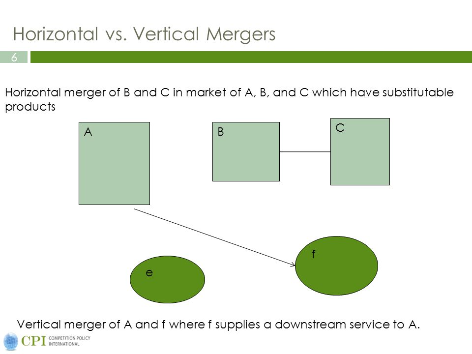 Horizontal vs. Vertical Mergers