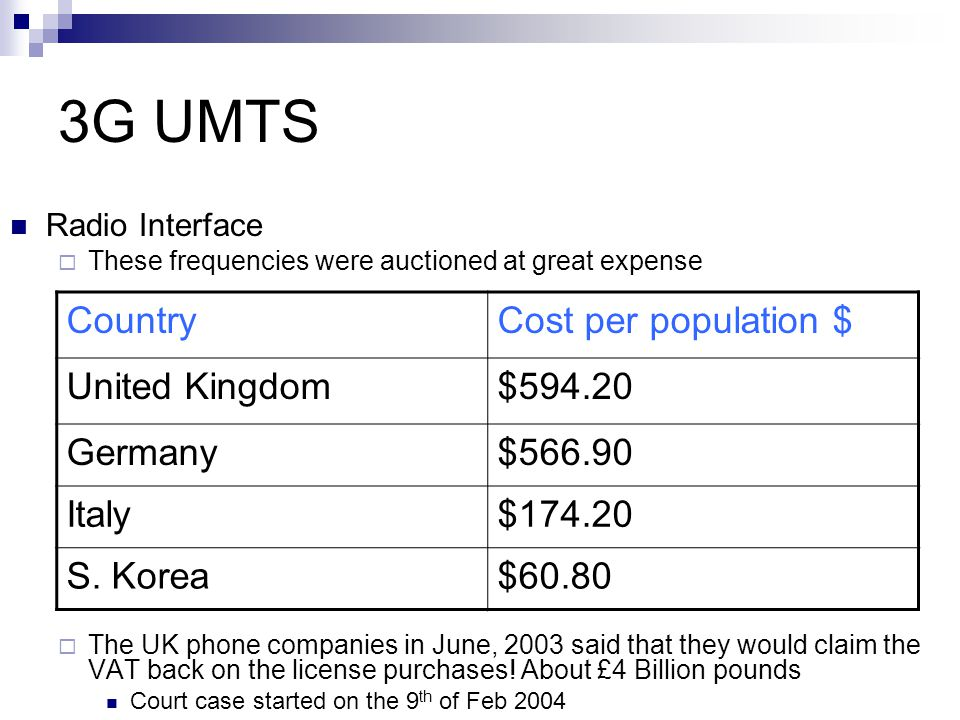 3G UMTS Country Cost per population $ United Kingdom $594.20 Germany