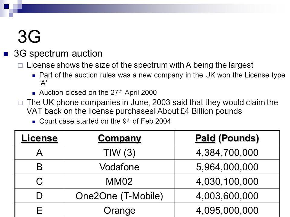 3G 3G spectrum auction License Company Paid (Pounds) A TIW (3)