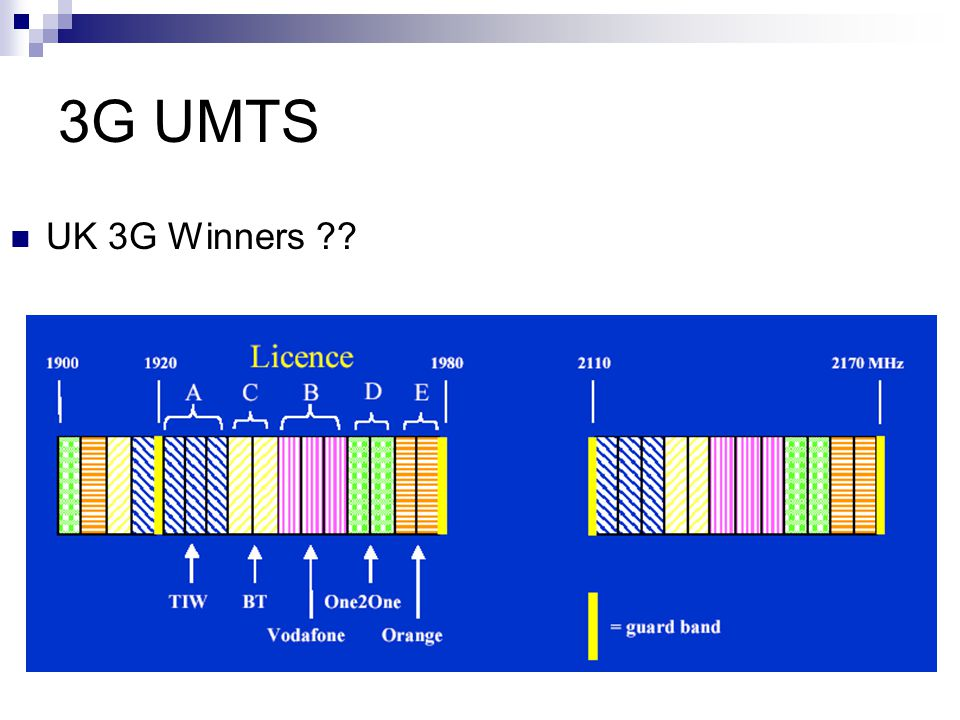 3G UMTS UK 3G Winners