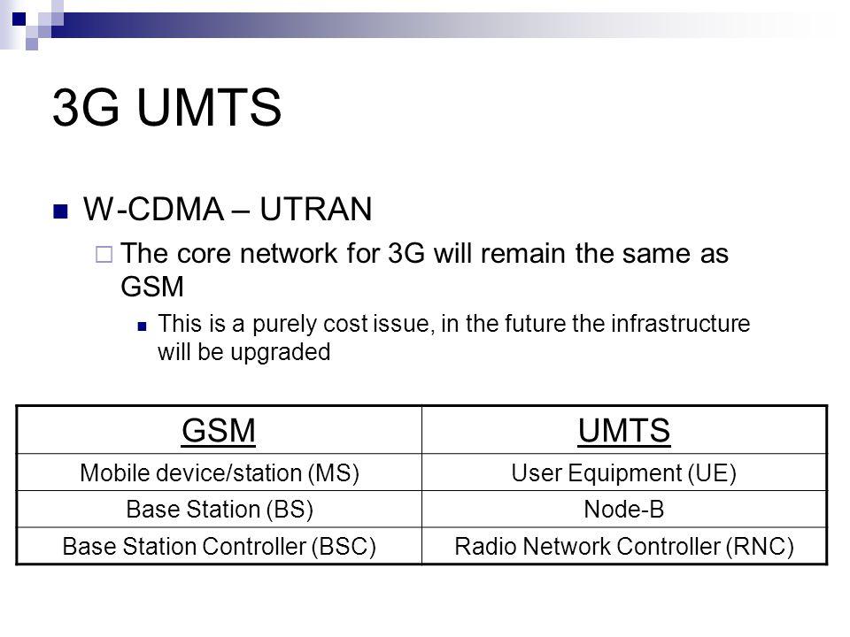3G UMTS W-CDMA – UTRAN GSM UMTS
