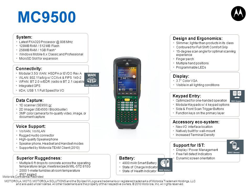 MC9500 System: Design and Ergonomics: Connectivity: Display: