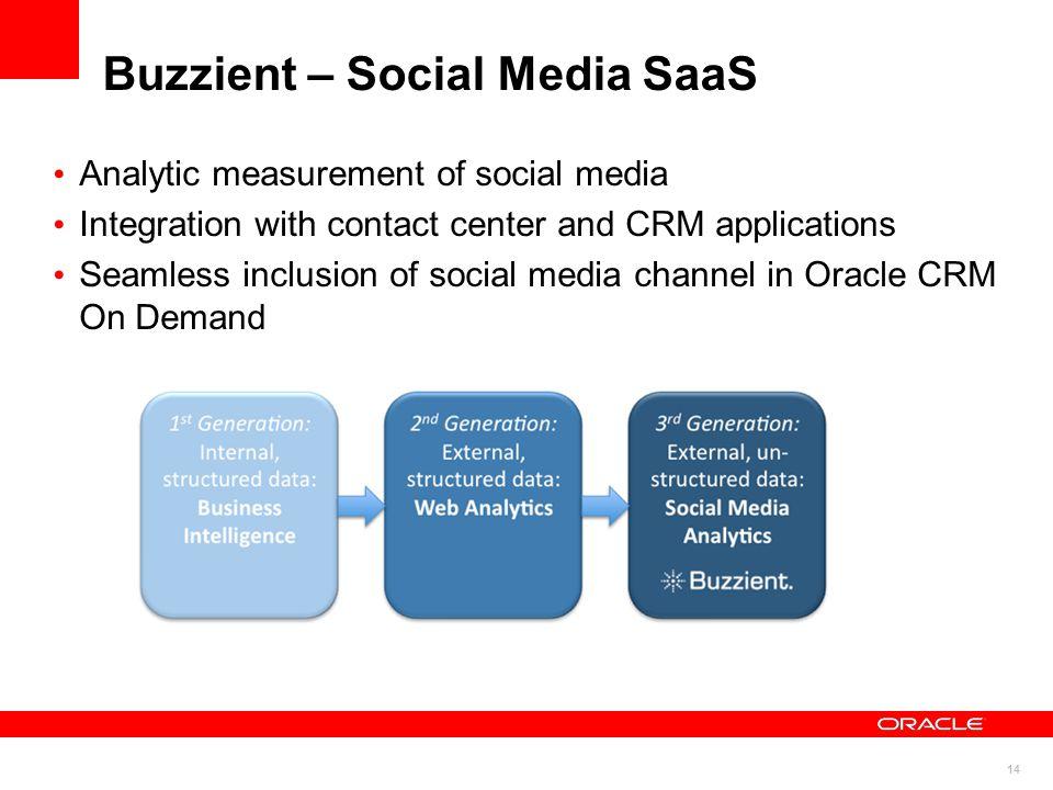 Buzzient – Social Media SaaS