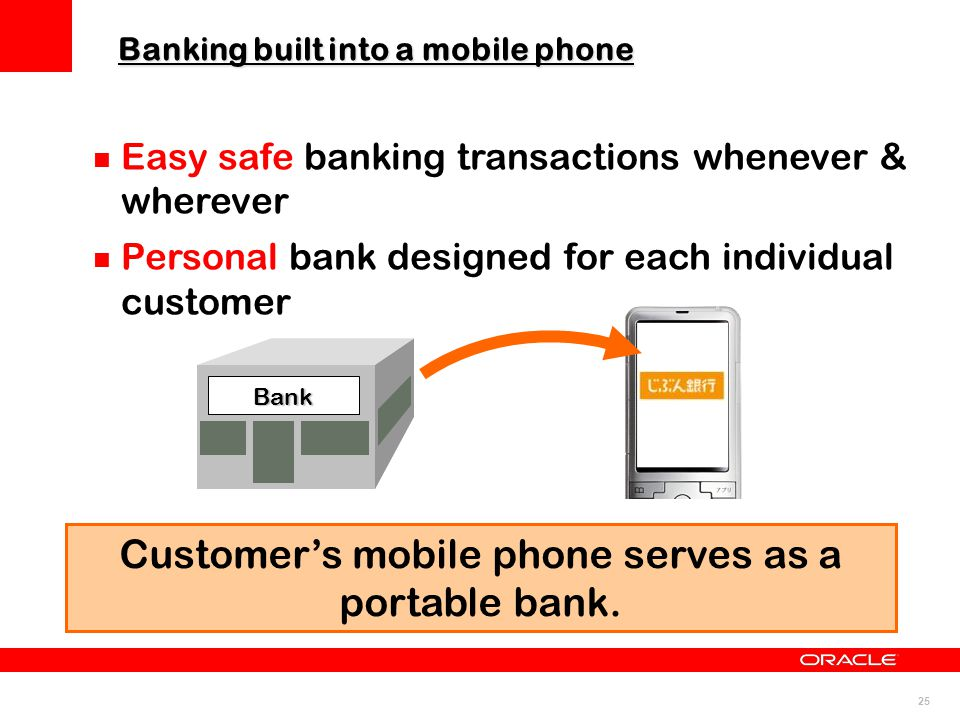 Banking built into a mobile phone