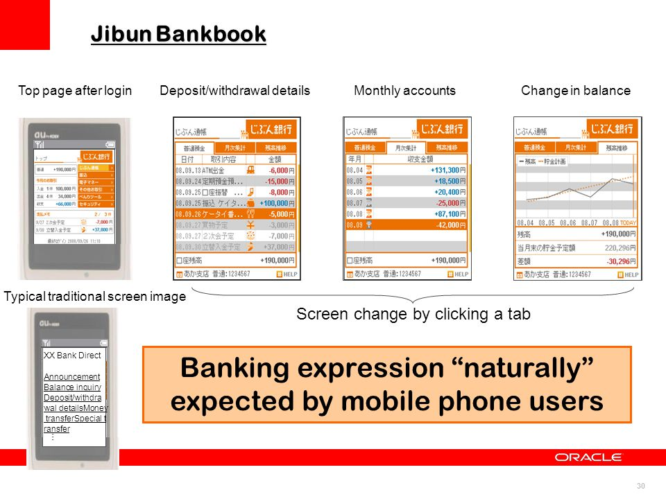 Banking expression naturally expected by mobile phone users