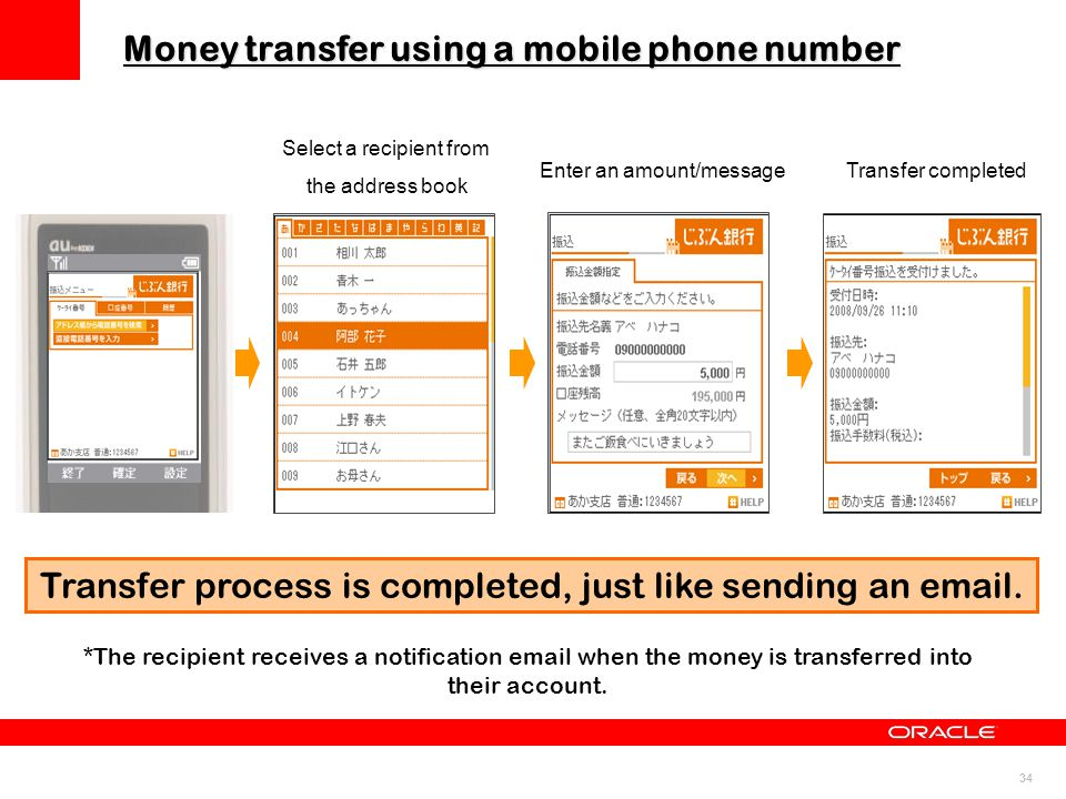 Money transfer using a mobile phone number