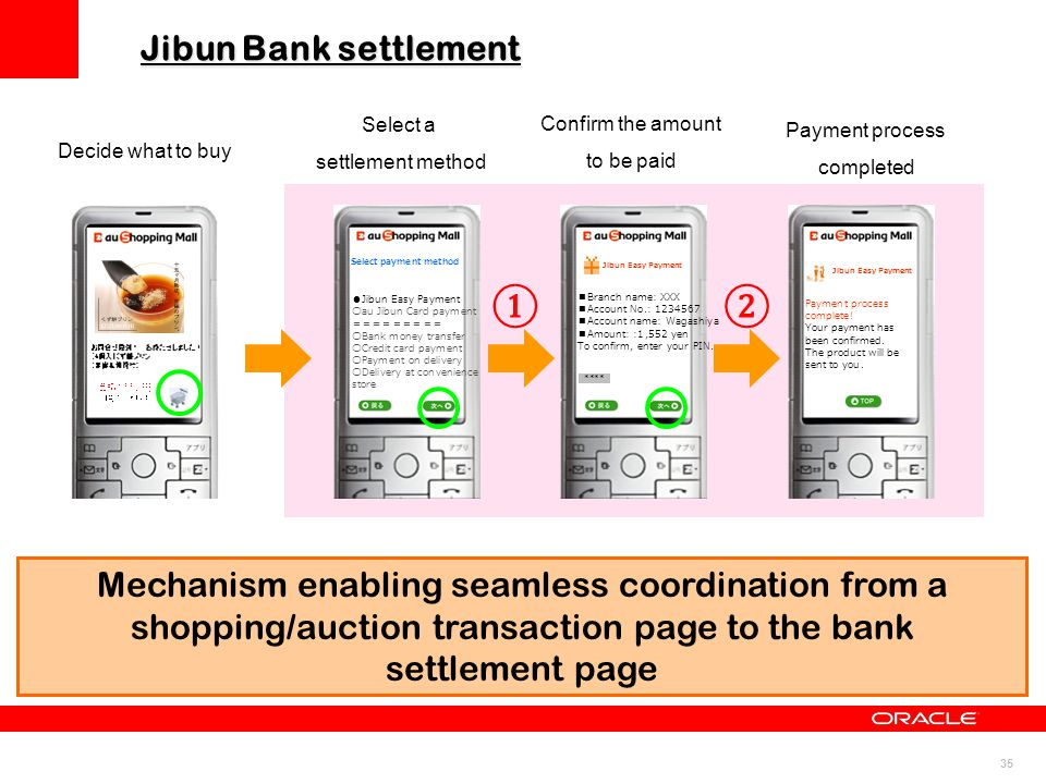 ① ② Jibun Bank settlement