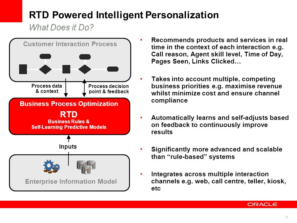 RTD Powered Intelligent Personalization What Does it Do