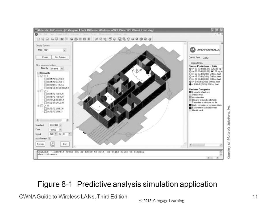 Figure 8-1 Predictive analysis simulation application
