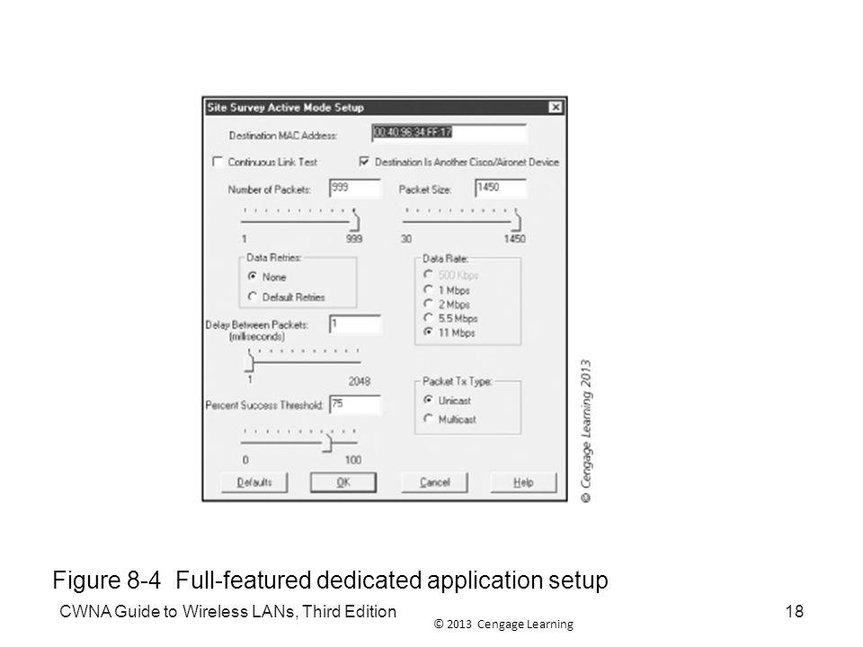 Figure 8-4 Full-featured dedicated application setup