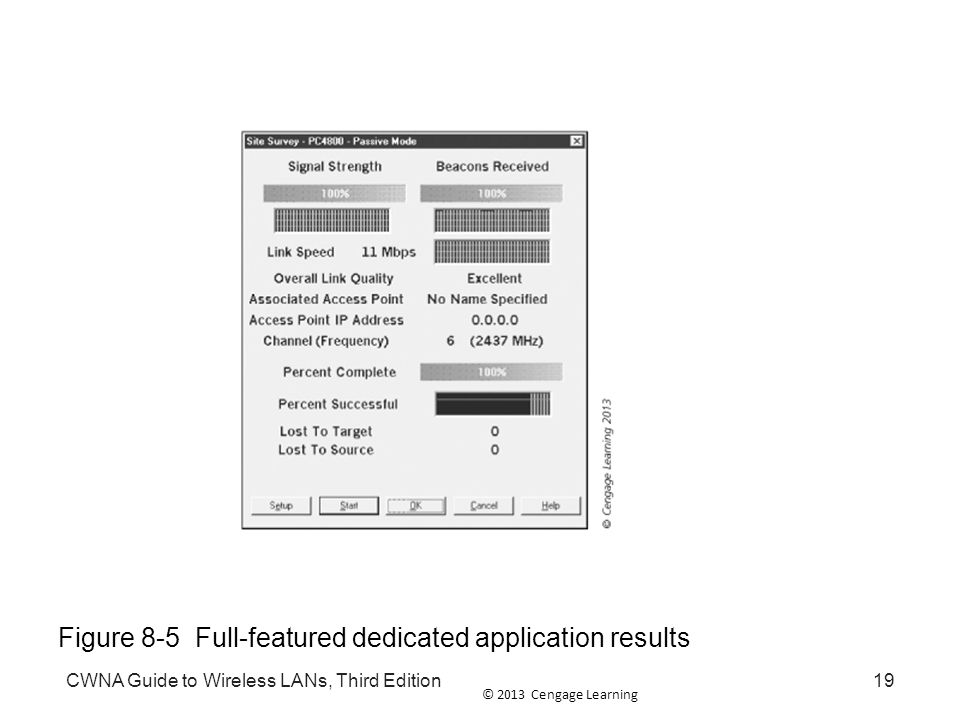 Figure 8-5 Full-featured dedicated application results