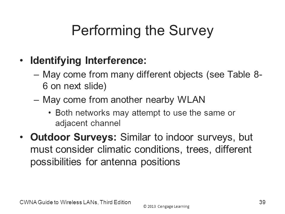 Performing the Survey Identifying Interference: