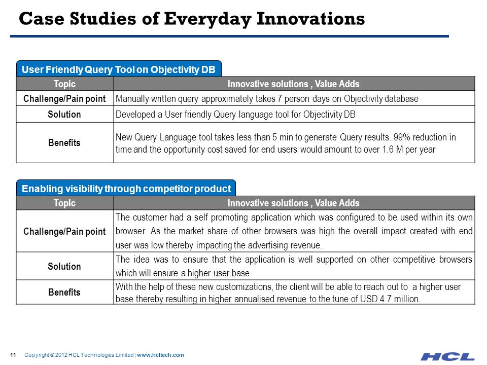 Case Studies of Everyday Innovations