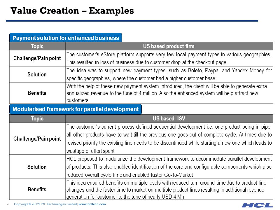 Value Creation – Examples