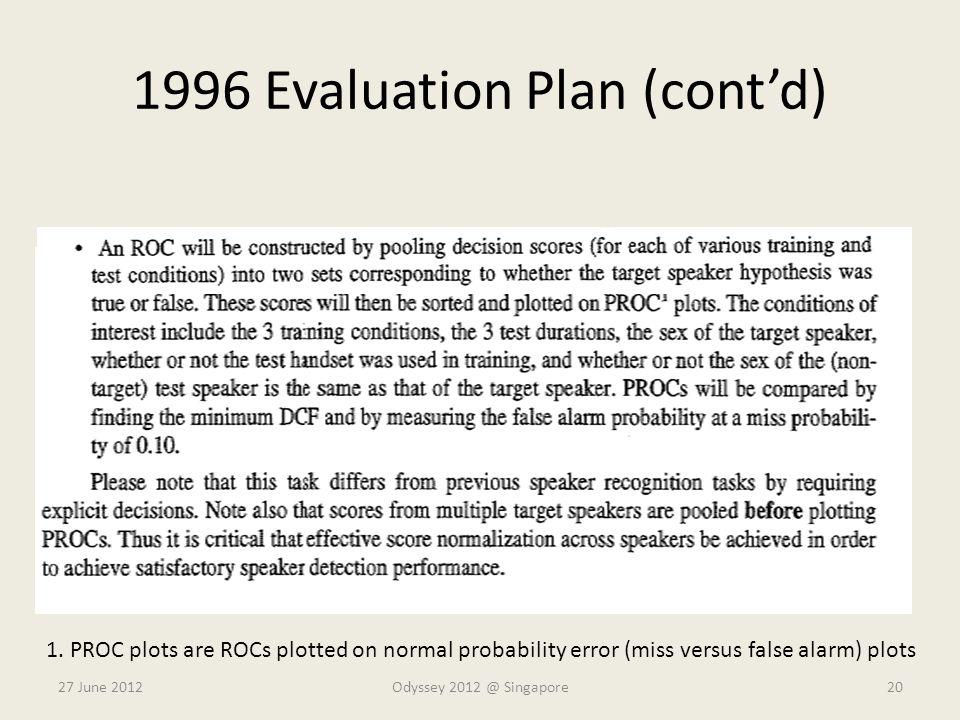 1996 Evaluation Plan (cont'd)