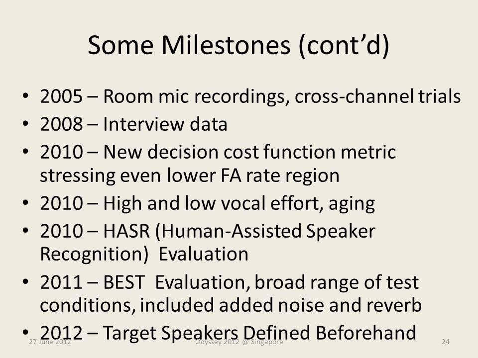 Some Milestones (cont'd)