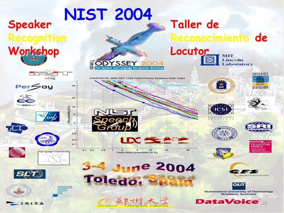 NIST 2004 Speaker Recognition Workshop