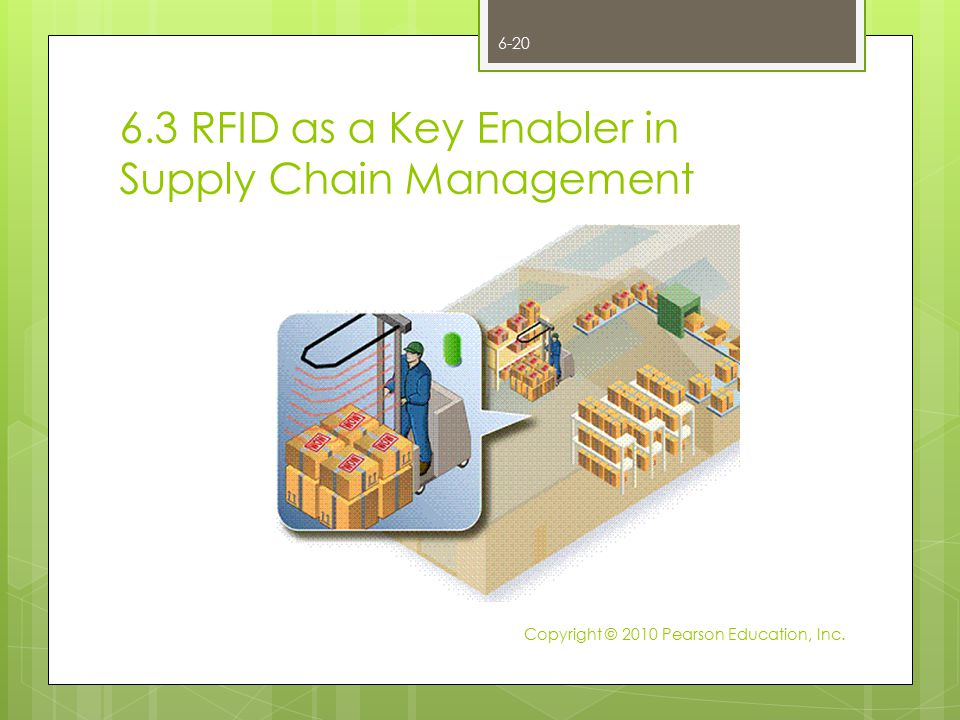 6.3 RFID as a Key Enabler in Supply Chain Management