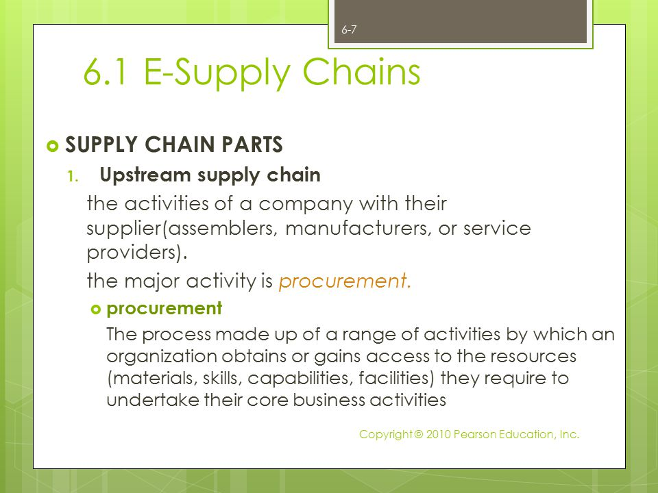 6.1 E-Supply Chains SUPPLY CHAIN PARTS Upstream supply chain