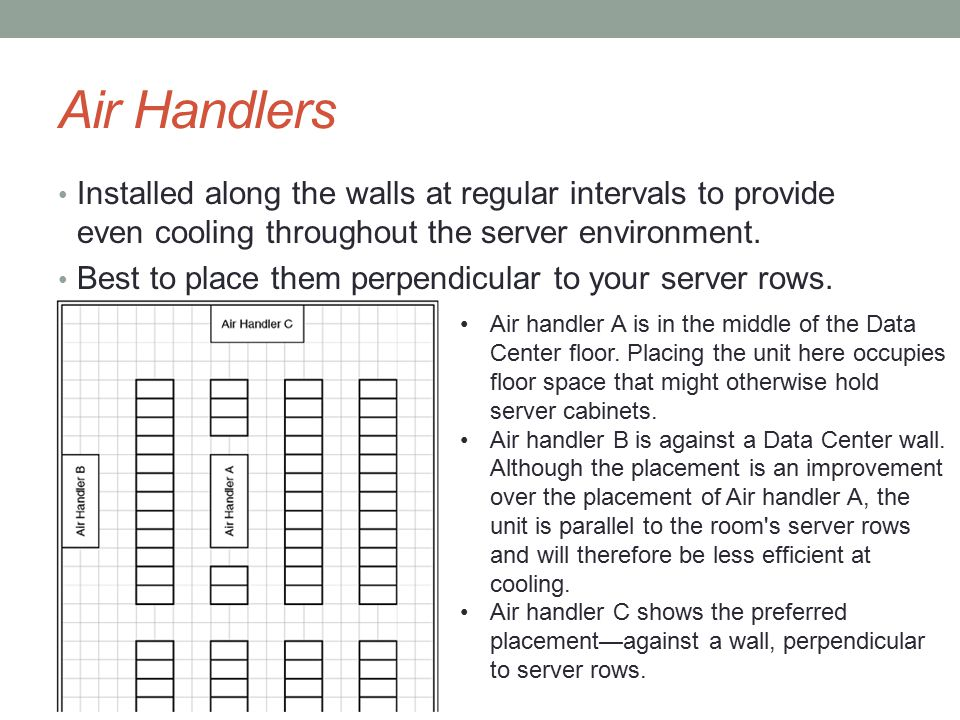 Air Handlers Installed along the walls at regular intervals to provide even cooling throughout the server environment.