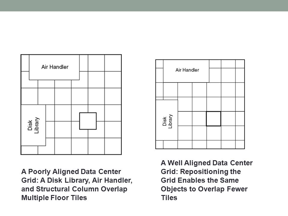 A Well Aligned Data Center Grid: Repositioning the Grid Enables the Same Objects to Overlap Fewer Tiles