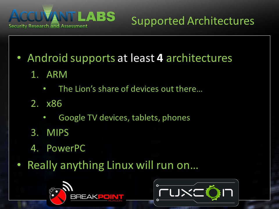 Supported Architectures