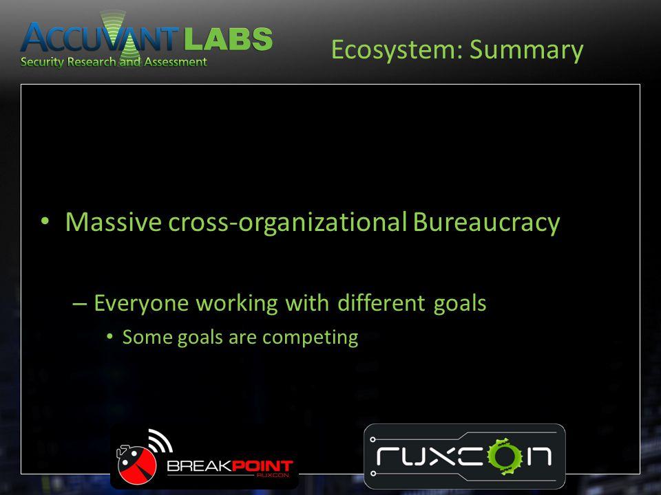 Massive cross-organizational Bureaucracy