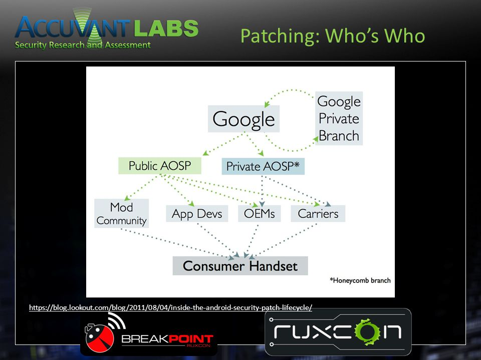 Patching: Who's Who Graph from Lookout Mobile security, shows the general who-develops-what graph.