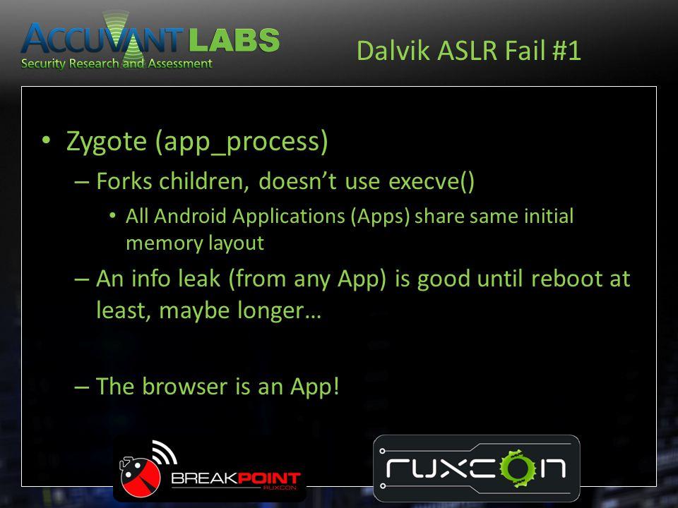 Dalvik ASLR Fail #1 Zygote (app_process)