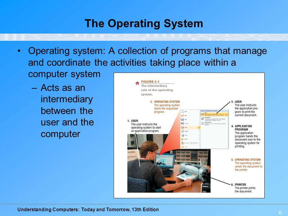 The Operating System Operating system: A collection of programs that manage and coordinate the activities taking place within a computer system.