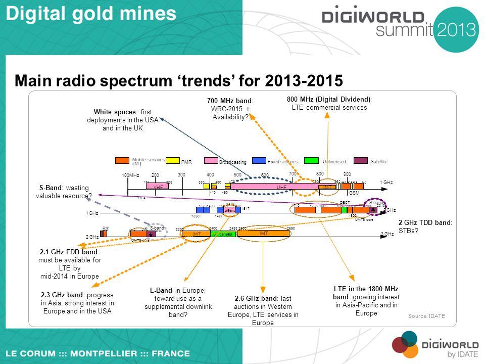 Main radio spectrum 'trends' for 2013-2015