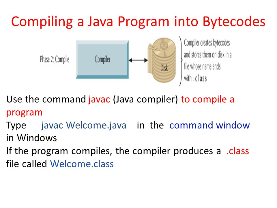 Compiling a Java Program into Bytecodes