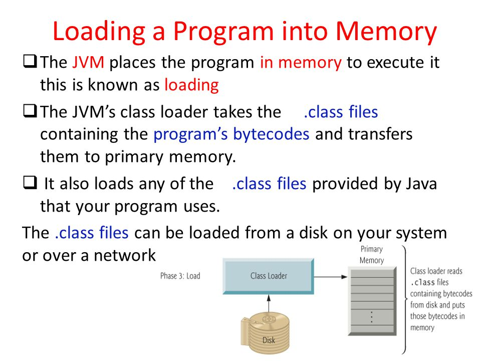 Loading a Program into Memory