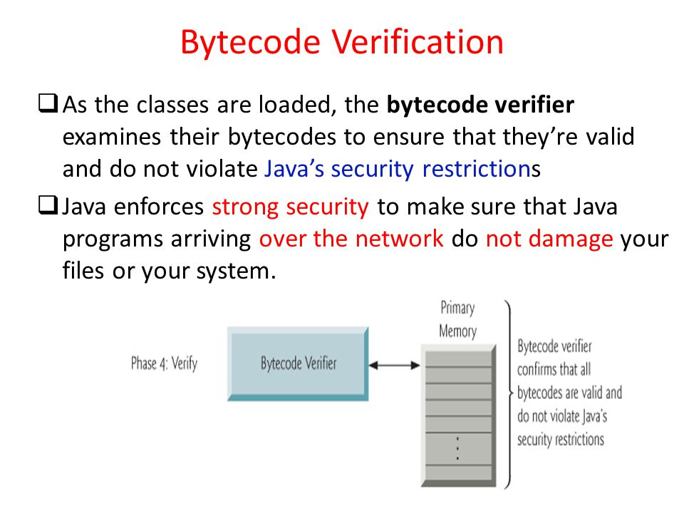 Bytecode Verification