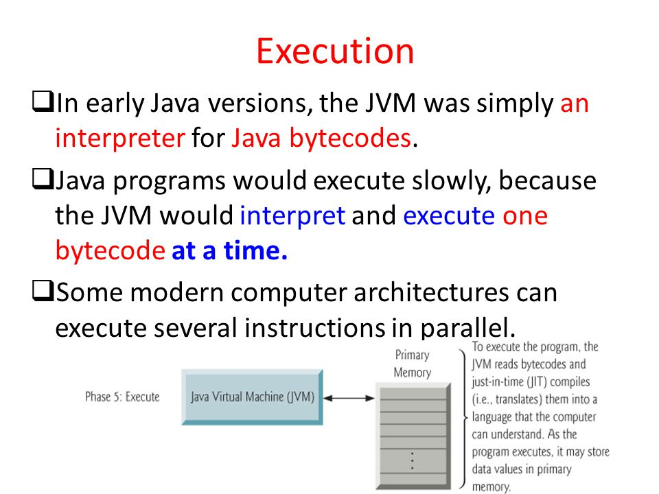 Execution In early Java versions, the JVM was simply an interpreter for Java bytecodes.