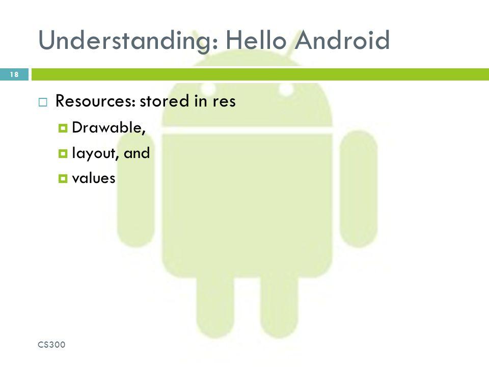 Understanding: Hello Android