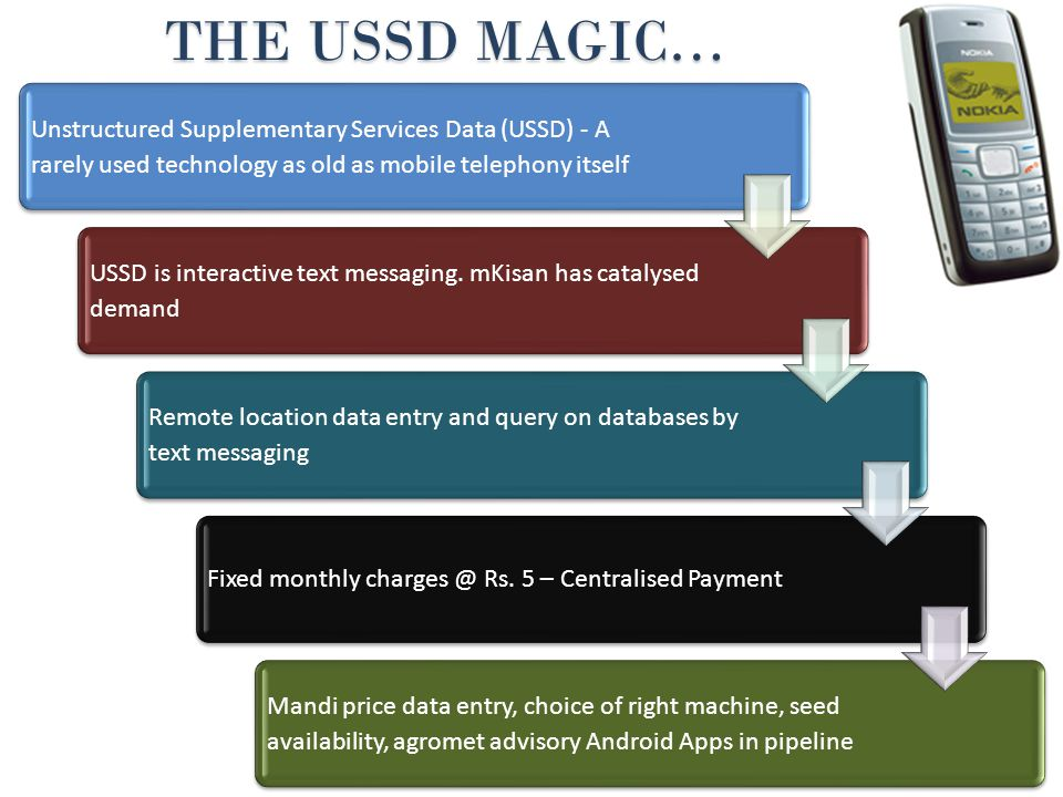 THE USSD MAGIC… Unstructured Supplementary Services Data (USSD) - A rarely used technology as old as mobile telephony itself.