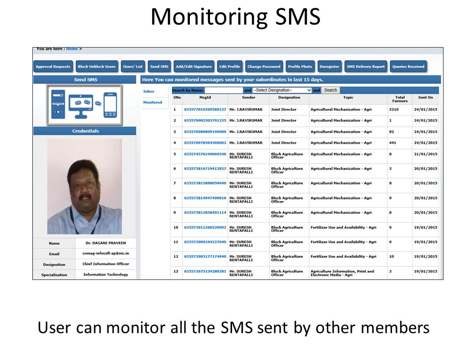 User can monitor all the SMS sent by other members