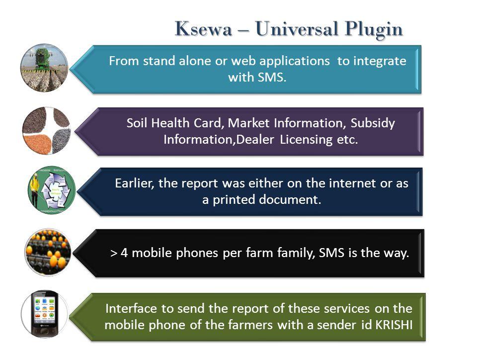 Ksewa – Universal Plugin