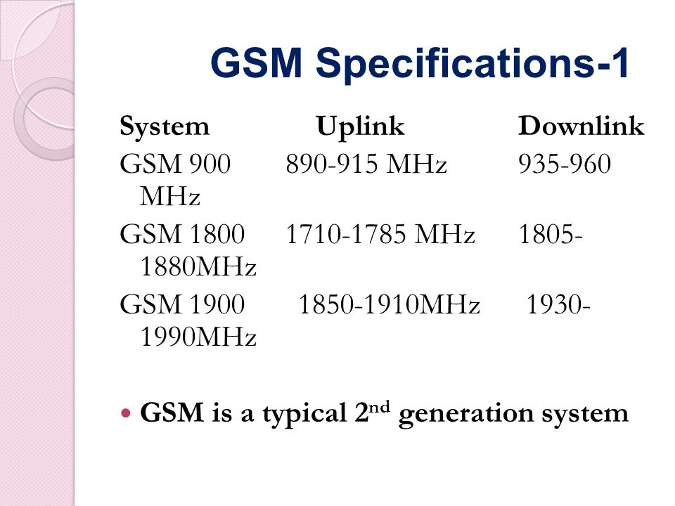 GSM Specifications-1 System Uplink Downlink