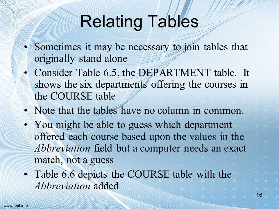 Relating Tables Sometimes it may be necessary to join tables that originally stand alone.